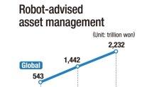 Robot-advised funds outperform market