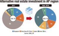 Korea emerges as major real estate investor in Asia