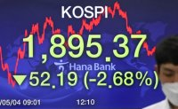 KOSPI finishing with loss
