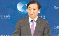 Bank of Korea urged to slash base rate near zero