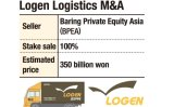 Will Logen succeed in finding a new owner?