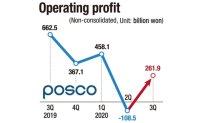 POSCO anticipates exit from COVID-19 impact