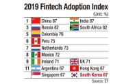 Korea lags behind in fintech adoption