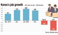 Korea suffers biggest job loss since 1999 amid pandemic