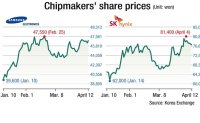 Chip shares on course toward rebound
