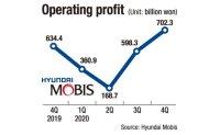 Hyundai Mobis' EV component sales takes off