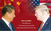 US-China tension to continue through Nov.