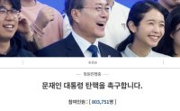 Moon OUT: Over 800,000 Koreans call for President's impeachment