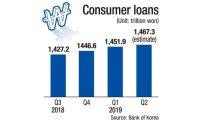 Soaring consumer loans ringing alarm bells