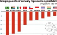 Emerging markets suffer massive capital outflow amid COVID-19