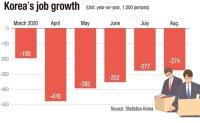 Virus exacerbates job market woes