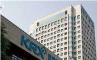 KOSPI earnings 18th among G20 in July
