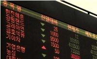 Stocks remain dull despite Fed rate cut