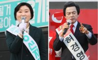 Huh leads minor candidates; gender issues gain attention from Seoul's young voters