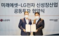 LG Electronics, Mirae Asset forge partnership to invest in startups