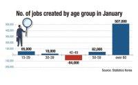 Why people in their 40s keep losing jobs