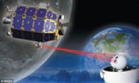 NASA to beam laser videos to Moon to develop new tech
