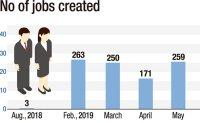 Job data distort economic reality