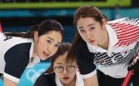 Korea upsets Canada in women's curling opener