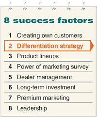 key success factors starbucks