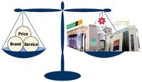 Department Stores Losing Retail Identity