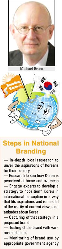 Seoul's Frustration With National Branding Initiatives