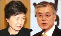 Park Geun-hyeMoon Jae-in