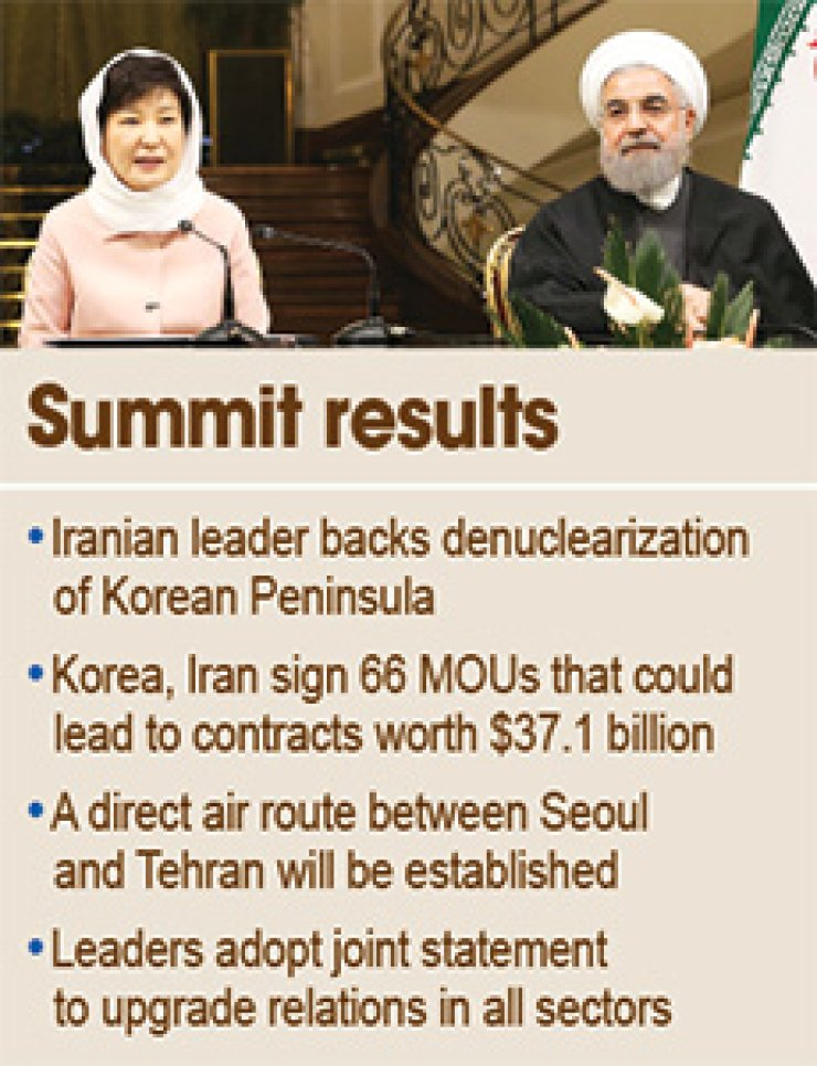 President Park Geun-hye talks with her Iranian counterpart Hassan Rouhani during a welcoming ceremony for Park held at the Saadabad Palace in Tehran, Monday. / Yonhap
