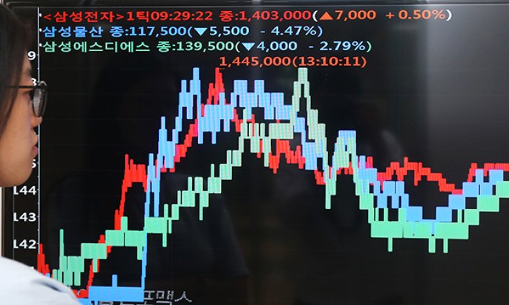 An investor watches the stock prices of Samsung Electronics, Samsung C&T and Samsung SDS on a screen in a stock trading room, downtown Seoul, Thursday. / Yonhap