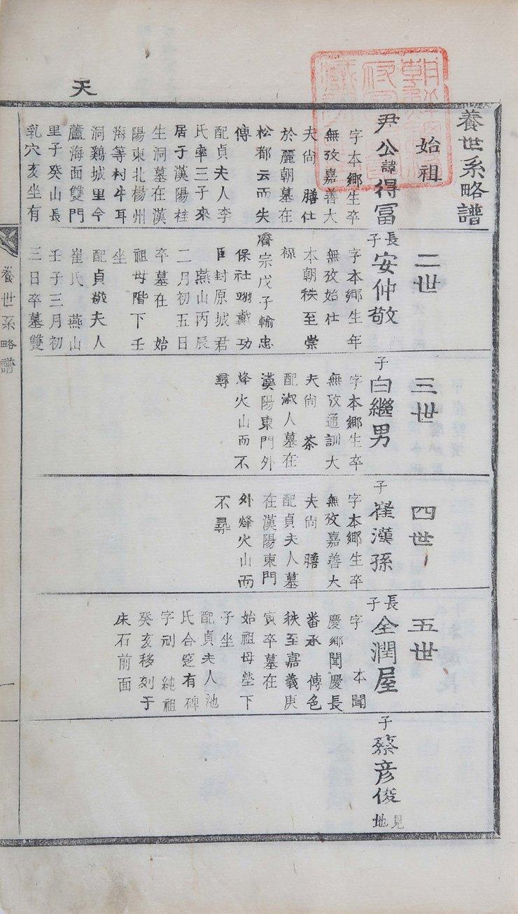 <span>'Yangsegyebo,' a genealogy of eunuch from Joseon Kingdom / Courtesy of National Library of Korea</span><br /><br />
