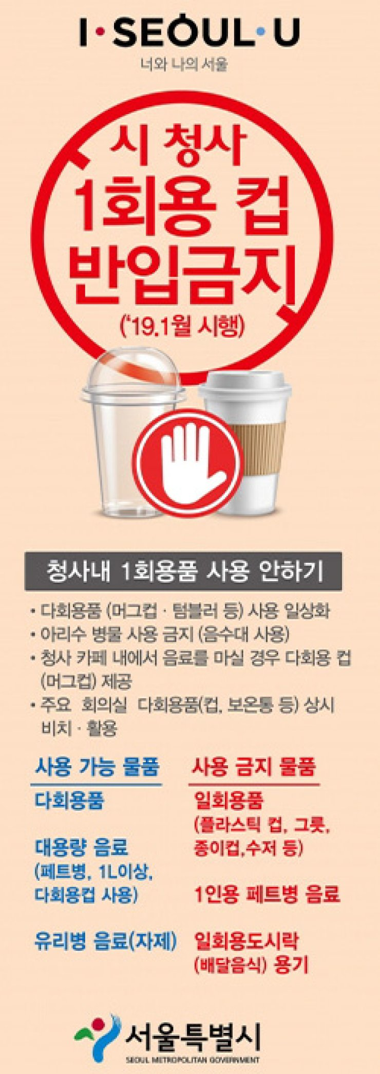 Courtesy of Seoul Metropolitan Government
