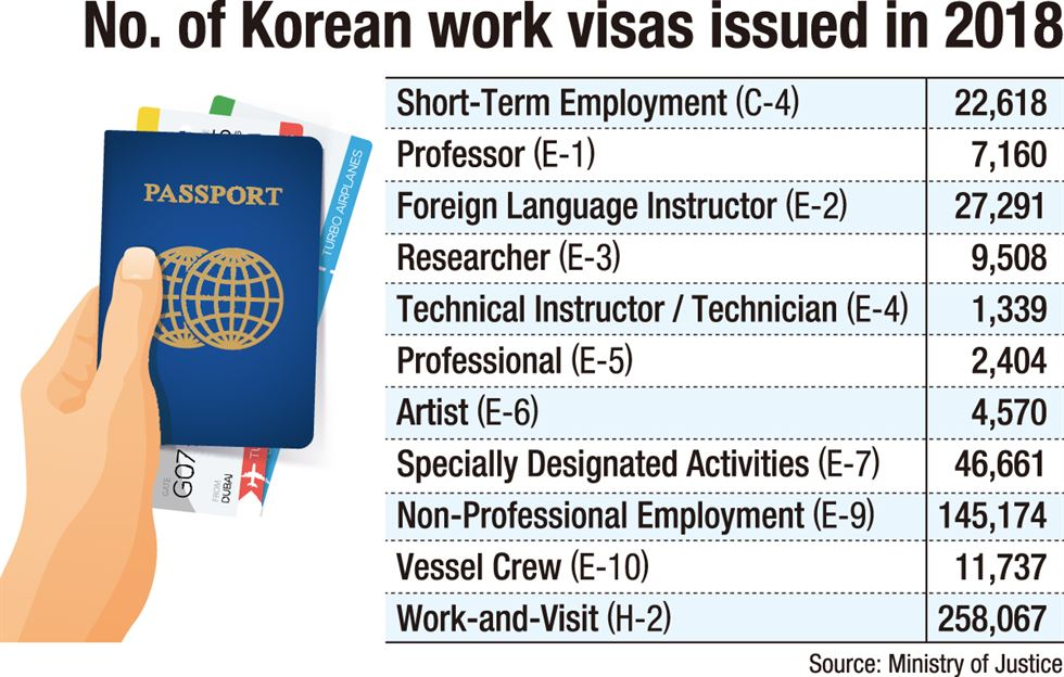 Korean immigration specialist Jang Man-ik operates a one-person consulting agency, VISA in KOREA, in Seocho-gu, Seoul. It is dedicated to migrant workers in the country. Courtesy of VISA in KOREA