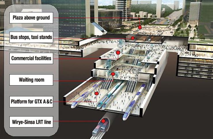 Massive underground public transit terminal will be established in Gangnam by 2023.