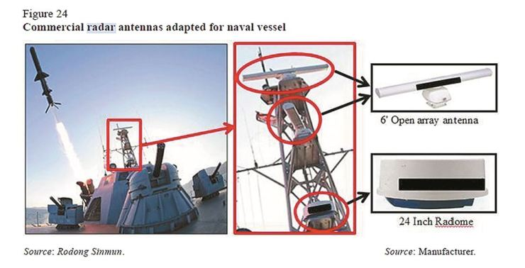 Seen above is a United Nations Security Council report in 2016 that shows Japan's illegal export of radars to North Korea. The photo, released by the North's propaganda Rodong Sinmun on Feb. 7, 2015, shows a North Korean warship.