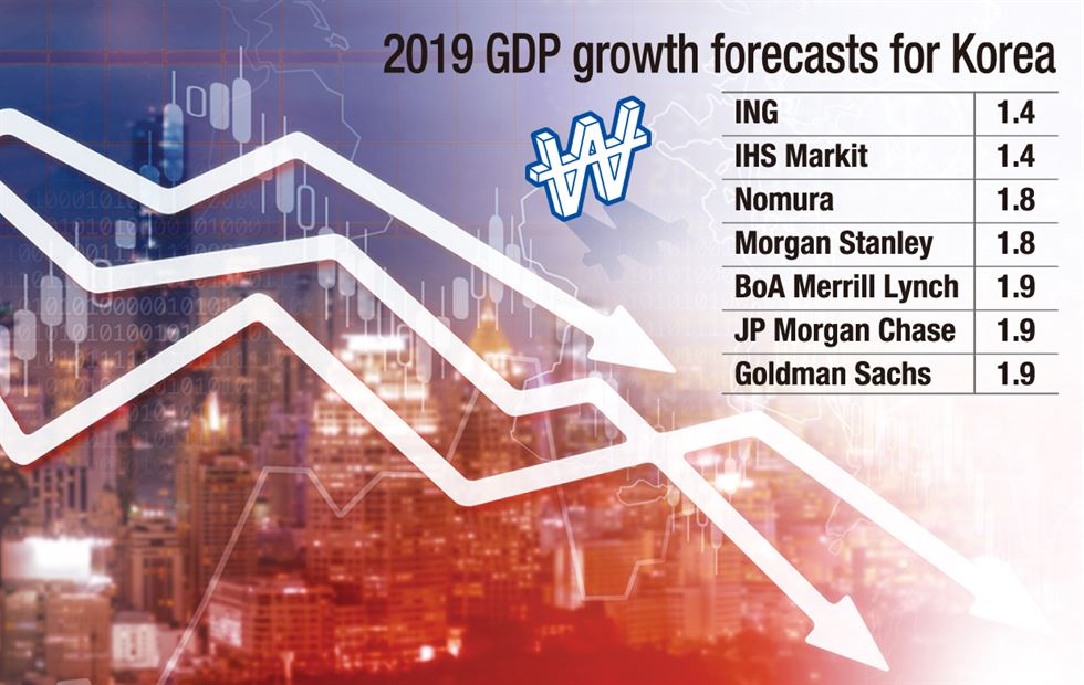 Specter of global recession looms larger