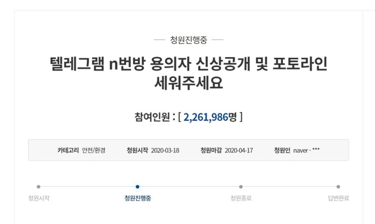 A screen captured photo from an online petition page run by presidential office, Monday, shows that more than 2.2 million people have signed the petition demanding the police disclose the identity of a man who allegedly ran an illegal pornographic chat room. / Screen captured from presidential office website