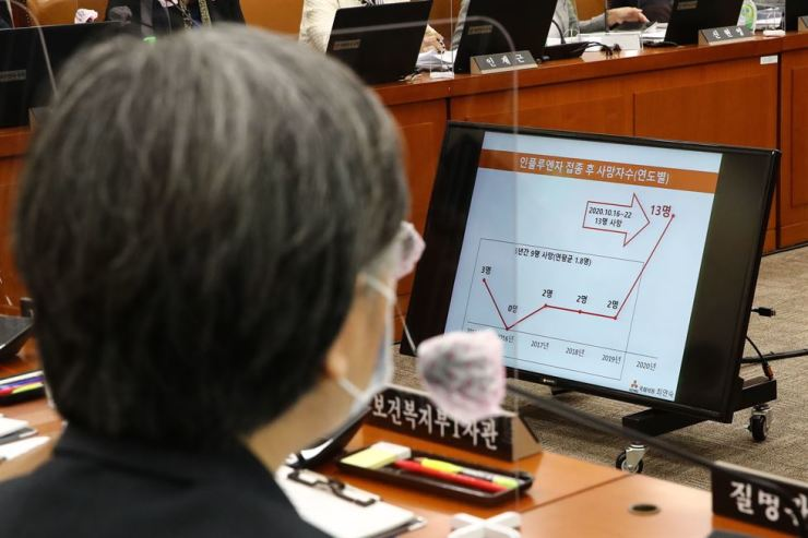 Jeong Eun-kyeong, chief of the Korea Disease Control and Prevention Agency, answers questions over concerns about the safety of seasonal flu shots during a National Assembly Health and Welfare Committee audit of the agency, Thursday. Yonhap