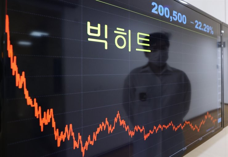 Shares in Big Hit Entertainment, the agency for K-pop boy band BTS, continued to sink Monday. Yonhap