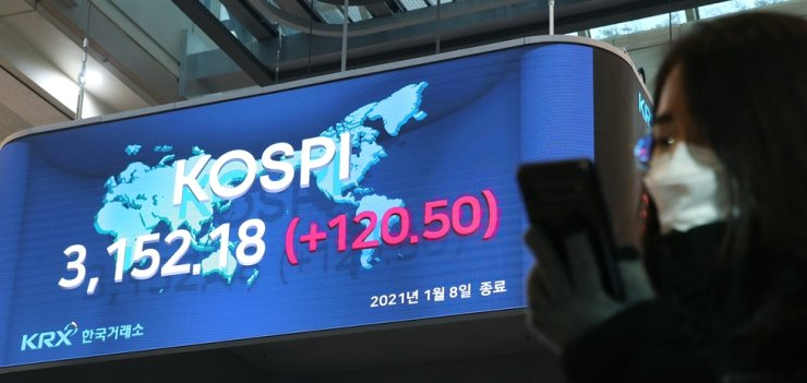 A monitor located in the lobby of the Korea Exchange's (KRX) building on Yeouido, Seoul, shows the KOSPI's all-time high closing price of 3,152.18 points set Friday. / Courtesy of KRX
