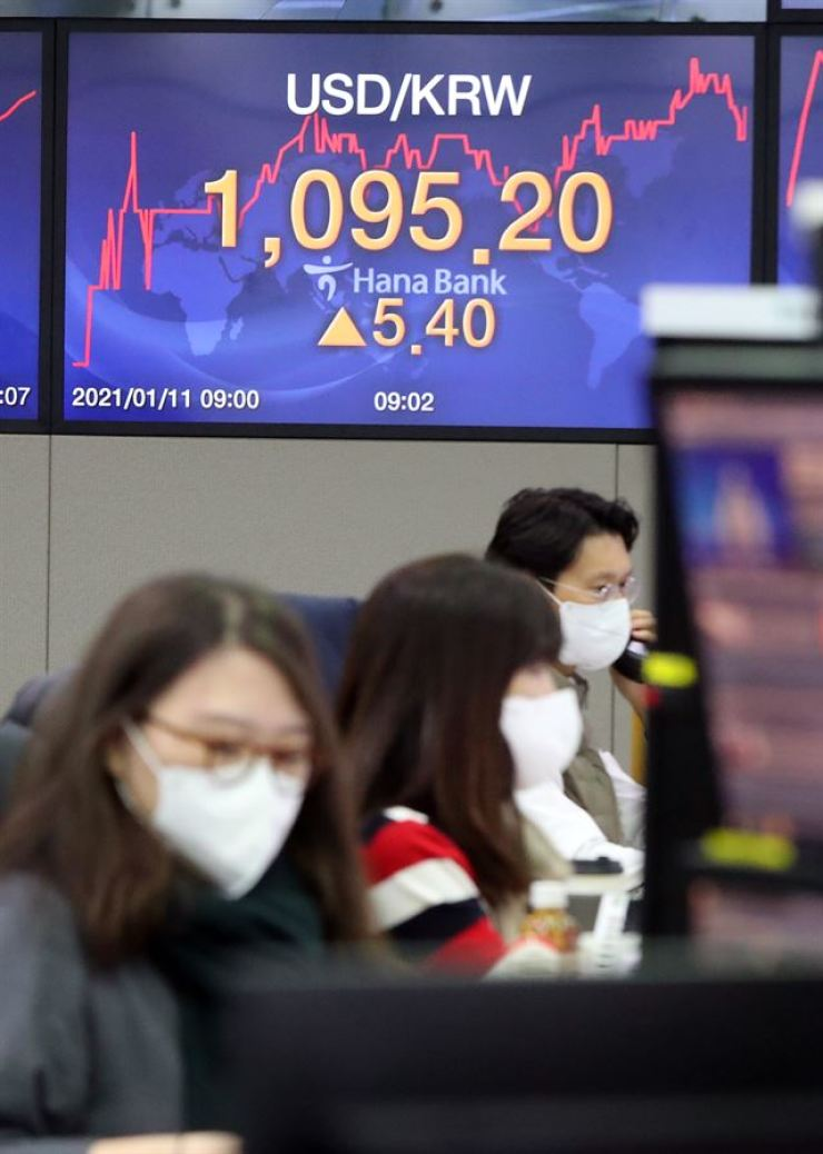 Traders work at a dealing room at the Hana Bank headquarters in Seoul, Monday. A screen in the background shows the rising won-dollar exchange rate which closed at 1,097.3 won per dollar, up 7.5 won, from the previous trading day. Yonhap