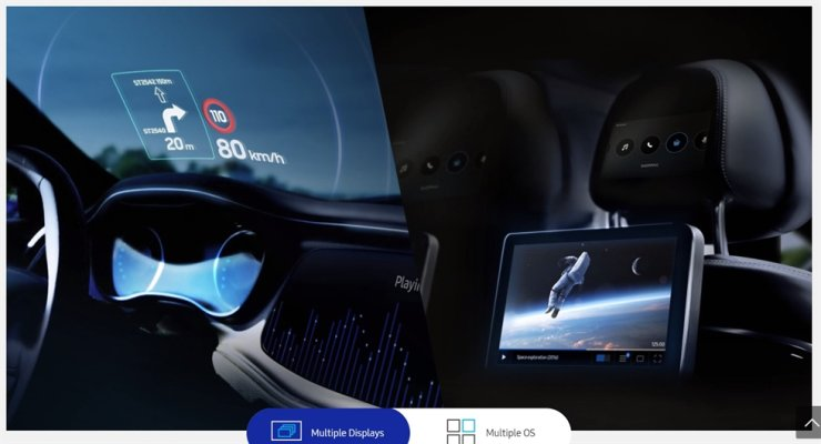 Samsung Electronics' in-vehicle systems / Captured from Samsung Electronics