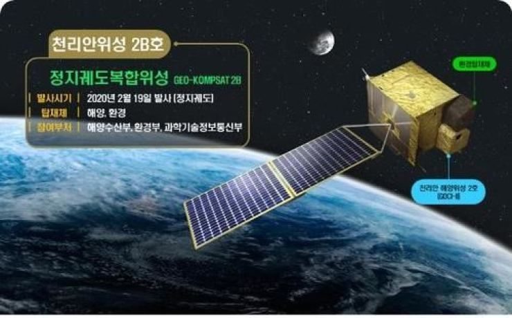 Cheollian Satellite 2B / Courtesy of Ministry of Oceans and Fisheries