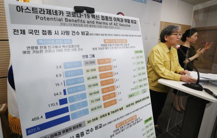 Korea Disease Control and Prevention Agency (KDCA) Commissioner Jeong Eun-kyeong speaks about potential benefits and harm of the AstraZeneca COVID-19 vaccine during a briefing held at the agency's headquarters in Cheongju, North Chungcheong Province, Sunday. Yonhap