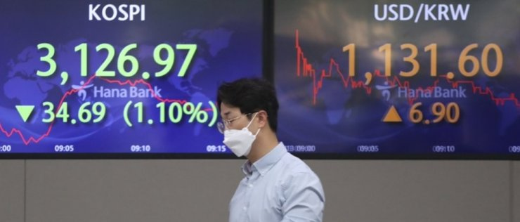 An electric board set up at a dealing room of Hana Bank in Seoul shows a decline of the benchmark KOSPI on Thursday when it closed at 3,122.11 points, down by 1.25 percent from the day before. Yonhap