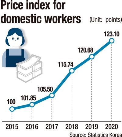 The Korean government is conducting a study on opening the domestic worker market to foreigners, amid a serious manpower shortage. gettyimagesbank