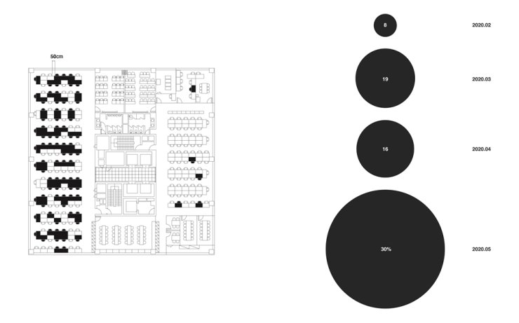 Two diagrams from 'The Unequal Pandemic' series (2021) by Lee Ji-won (archetypes) / Courtesy of the artist
