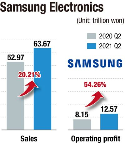 A Samsung flag is seen at the tech giant's headquarters in southern Seoul / Yonhap