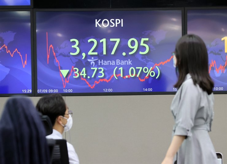 A digital board at a Hana Bank dealing room in central Seoul displays the benchmark KOSPI's closing level, Friday. KOSPI ended at 3,217.95 points, down 1.07 percent from the previous session. Yonhap