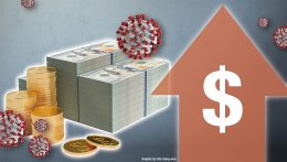 How will delta variant affect future course of US dollar?