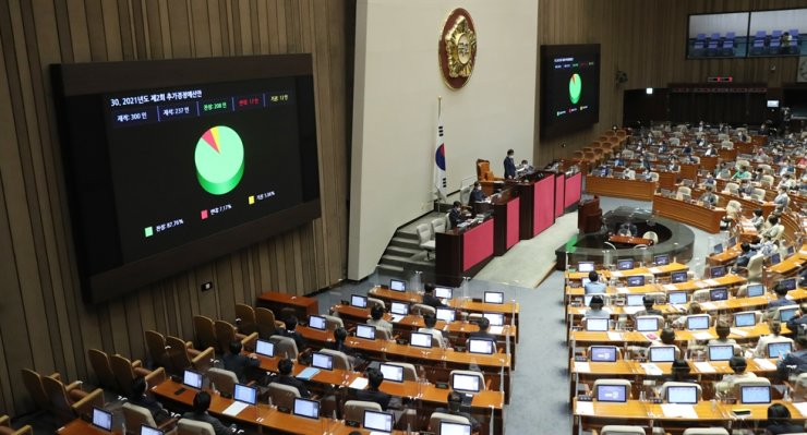Lawmakers attend the National Assembly plenary session at its main building in Seoul, July 24. Yonhap
